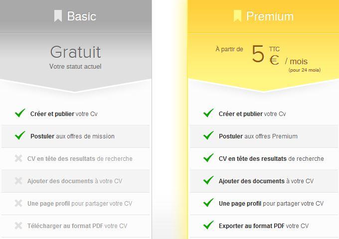 Les avantages de l'abonnement Premium par rapport à la version gratuite