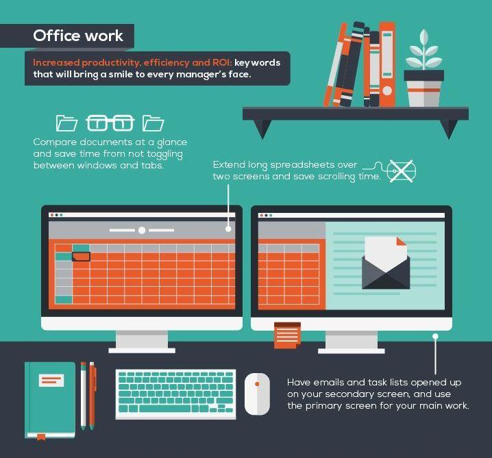booster sa productivité bureau