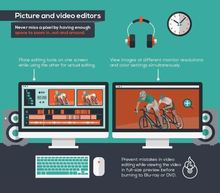 être plus productif montage photo et vidéo